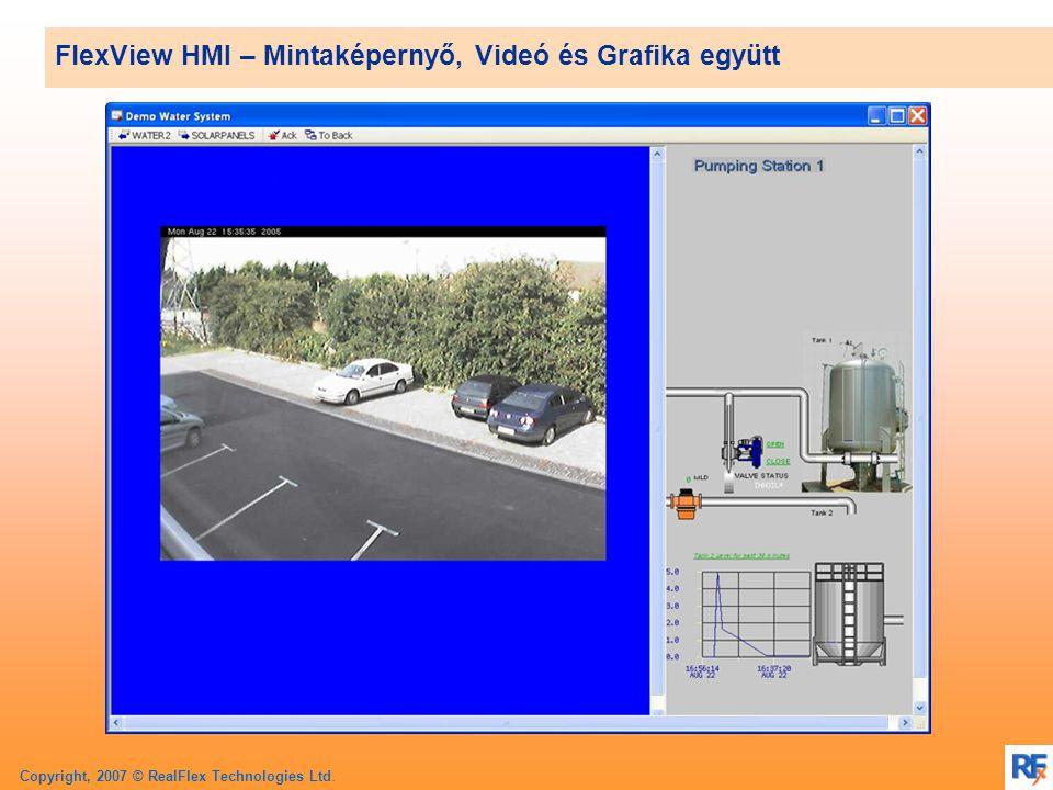 Copyright, 2007 © RealFlex Technologies Ltd. FlexView HMI – Mintaképernyő, Videó és Grafika együtt