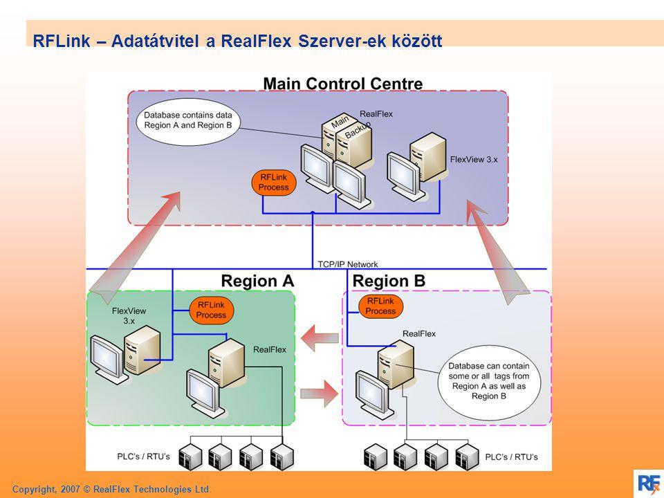 Copyright, 2007 © RealFlex Technologies Ltd. RFLink – Adatátvitel a RealFlex Szerver-ek között
