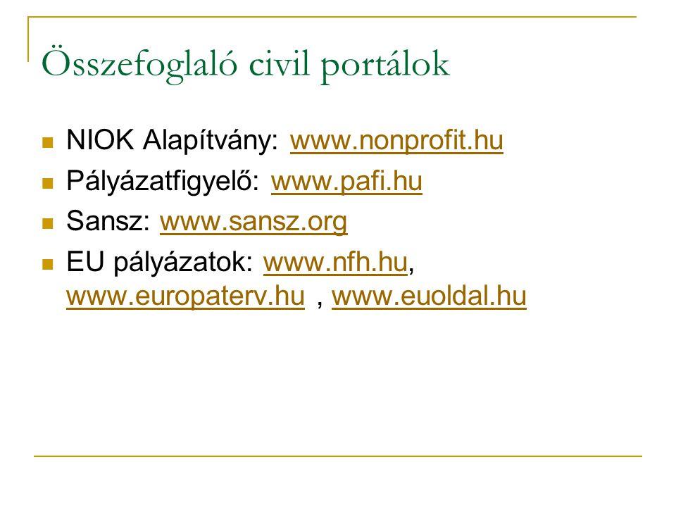 Összefoglaló civil portálok  NIOK Alapítvány: www.nonprofit.huwww.nonprofit.hu  Pályázatfigyelő: www.pafi.huwww.pafi.hu  Sansz: www.sansz.orgwww.sansz.org  EU pályázatok: www.nfh.hu, www.europaterv.hu, www.euoldal.huwww.nfh.hu www.europaterv.huwww.euoldal.hu