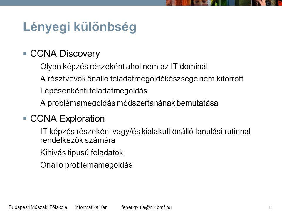 feher.gyula@nik.bmf.huBudapesti Műszaki Főiskola Informatika Kar 13 Lényegi különbség  CCNA Discovery Olyan képzés részeként ahol nem az IT dominál A