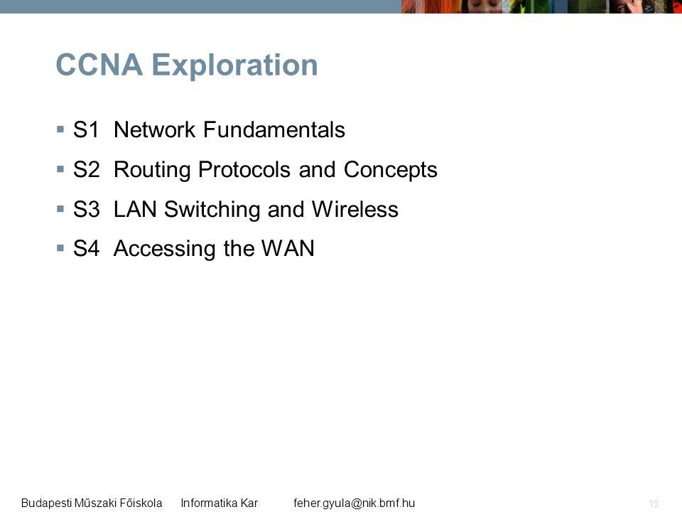 feher.gyula@nik.bmf.huBudapesti Műszaki Főiskola Informatika Kar 15 CCNA Exploration  S1 Network Fundamentals  S2 Routing Protocols and Concepts  S