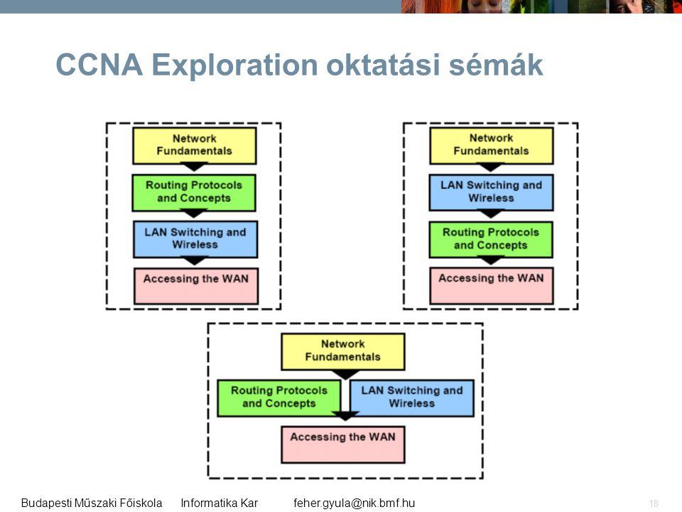 feher.gyula@nik.bmf.huBudapesti Műszaki Főiskola Informatika Kar 18 CCNA Exploration oktatási sémák