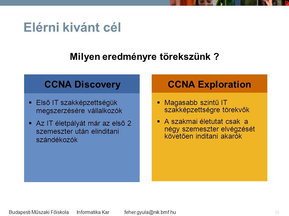 feher.gyula@nik.bmf.huBudapesti Műszaki Főiskola Informatika Kar 35 CCNA DiscoveryCCNA Exploration Elérni kivánt cél  Magasabb szintű IT szakképzetts