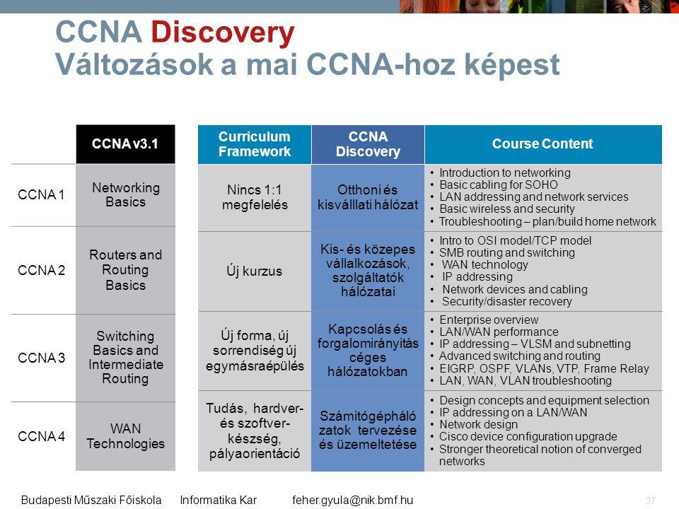 feher.gyula@nik.bmf.huBudapesti Műszaki Főiskola Informatika Kar 37 CCNA Discovery Változások a mai CCNA-hoz képest Tudás, hardver- és szoftver- készs