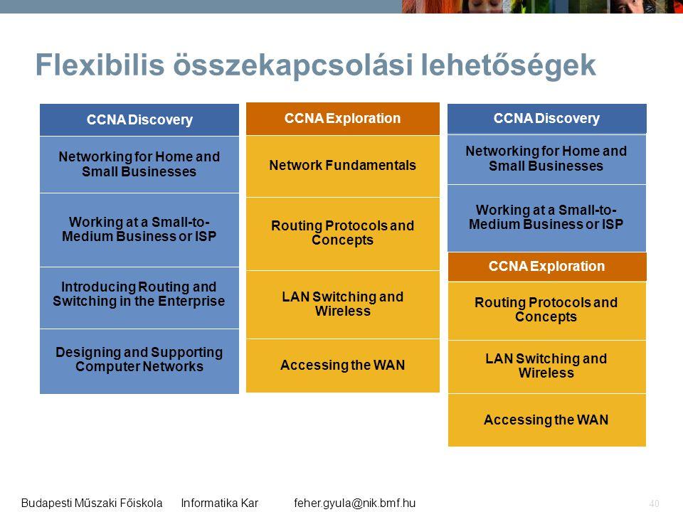 feher.gyula@nik.bmf.huBudapesti Műszaki Főiskola Informatika Kar 40 Flexibilis összekapcsolási lehetőségek Accessing the WAN LAN Switching and Wireles