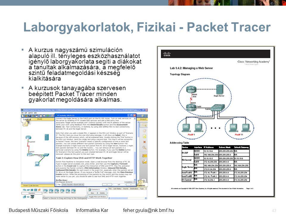 feher.gyula@nik.bmf.huBudapesti Műszaki Főiskola Informatika Kar 43 Laborgyakorlatok, Fizikai - Packet Tracer  A kurzus nagyszámú szimuláción alapuló