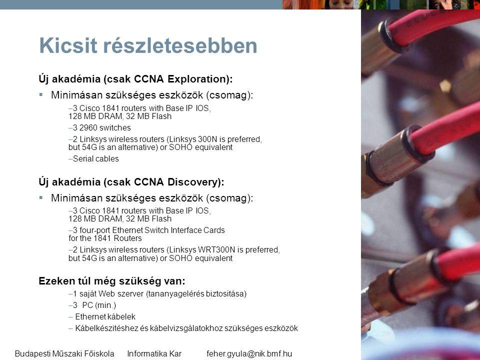 feher.gyula@nik.bmf.huBudapesti Műszaki Főiskola Informatika Kar 45 Kicsit részletesebben Új akadémia (csak CCNA Exploration):  Minimásan szükséges e