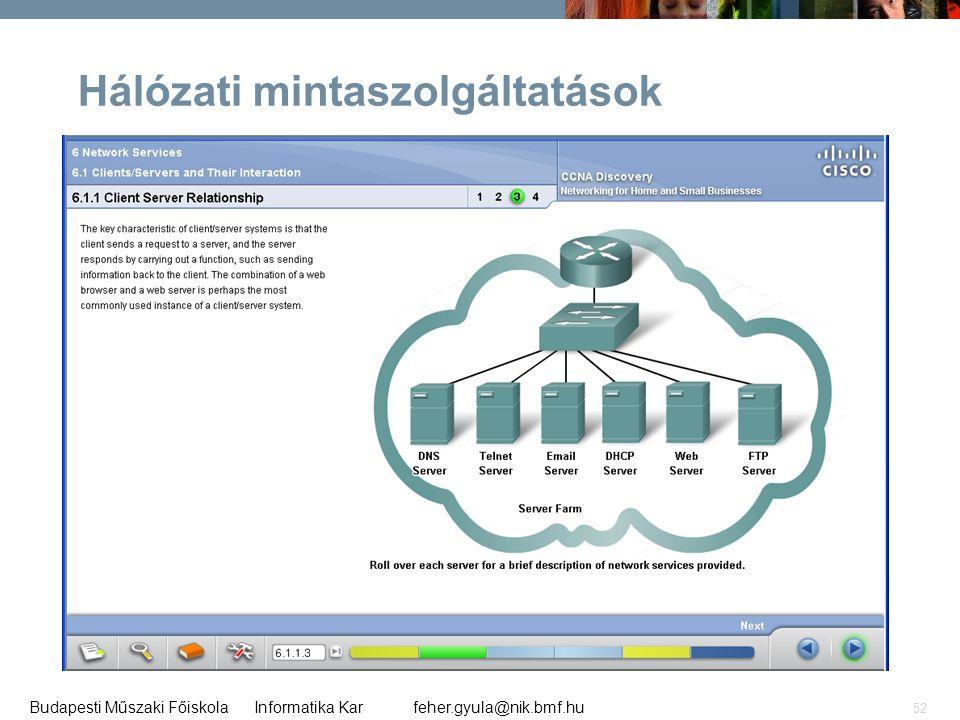 feher.gyula@nik.bmf.huBudapesti Műszaki Főiskola Informatika Kar 52 Hálózati mintaszolgáltatások