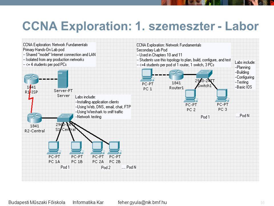 feher.gyula@nik.bmf.huBudapesti Műszaki Főiskola Informatika Kar 55 CCNA Exploration: 1. szemeszter - Labor