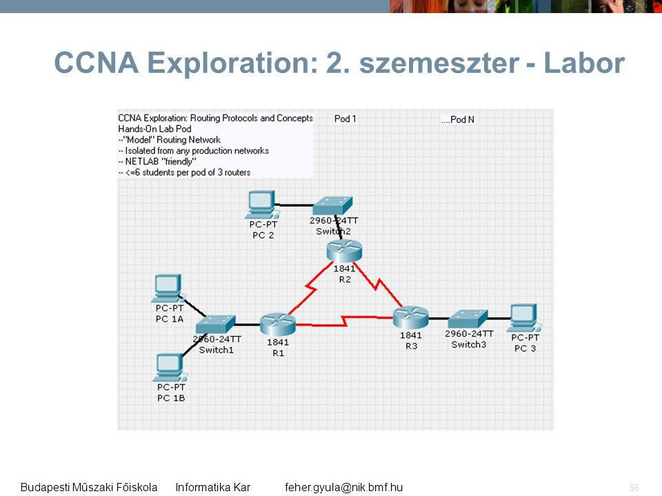 feher.gyula@nik.bmf.huBudapesti Műszaki Főiskola Informatika Kar 56 CCNA Exploration: 2. szemeszter - Labor