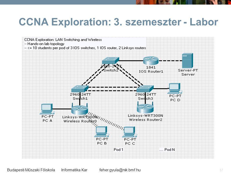 feher.gyula@nik.bmf.huBudapesti Műszaki Főiskola Informatika Kar 57 CCNA Exploration: 3. szemeszter - Labor