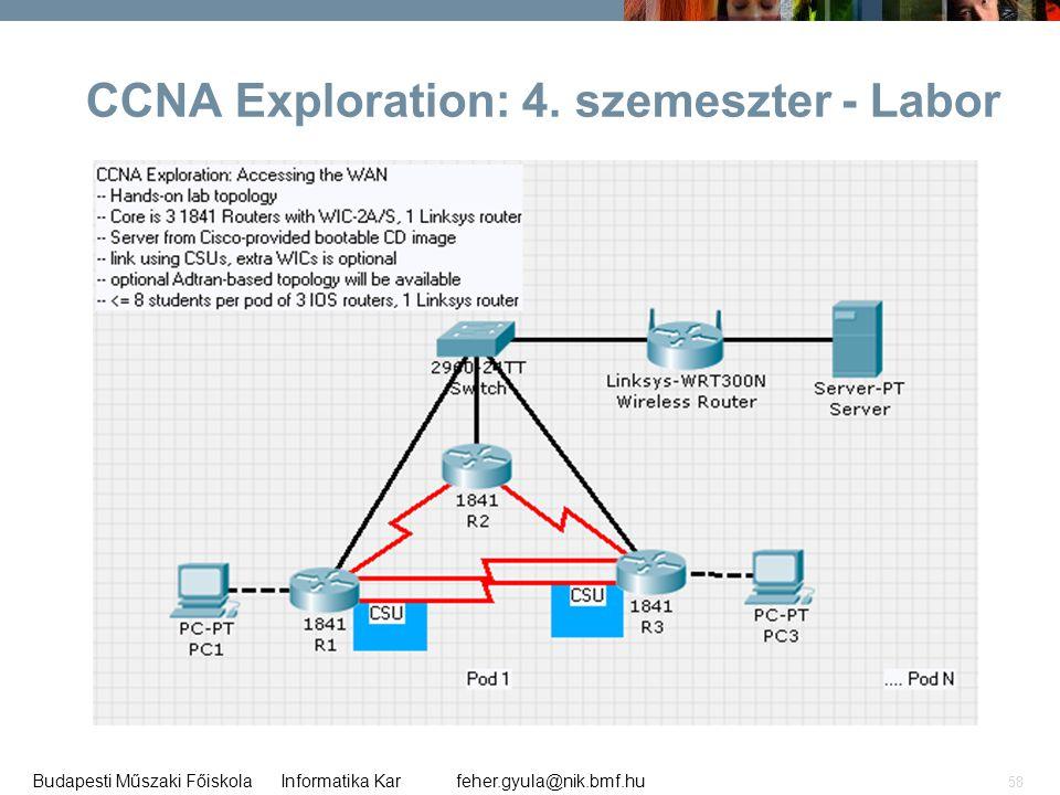 feher.gyula@nik.bmf.huBudapesti Műszaki Főiskola Informatika Kar 58 CCNA Exploration: 4. szemeszter - Labor