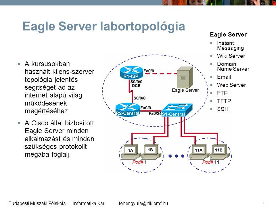 feher.gyula@nik.bmf.huBudapesti Műszaki Főiskola Informatika Kar 60 Eagle Server labortopológia  A kursusokban használt kliens-szerver topológia jele