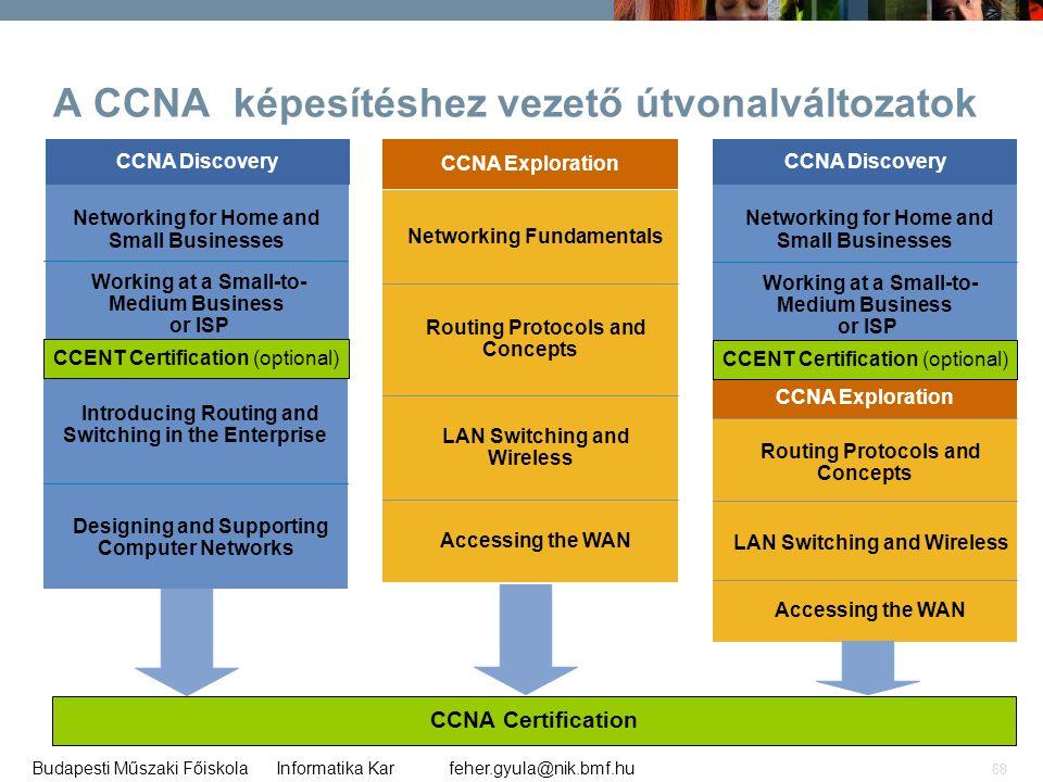 feher.gyula@nik.bmf.huBudapesti Műszaki Főiskola Informatika Kar 68 A CCNA képesítéshez vezető útvonalváltozatok Accessing the WAN LAN Switching and W