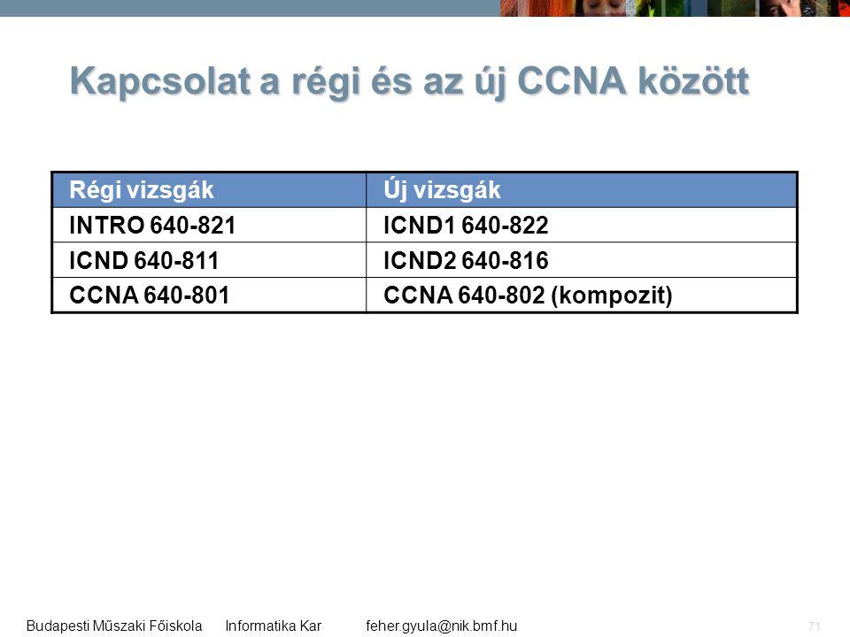 feher.gyula@nik.bmf.huBudapesti Műszaki Főiskola Informatika Kar 71 Kapcsolat a régi és az új CCNA között Régi vizsgákÚj vizsgák INTRO 640-821ICND1 64