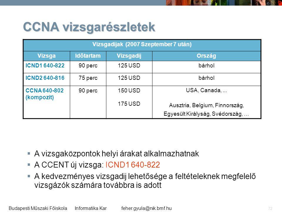 feher.gyula@nik.bmf.huBudapesti Műszaki Főiskola Informatika Kar 72 CCNA vizsgarészletek Vizsgadijak (2007 Szeptember 7 után) VizsgaIdőtartamVizsgadij