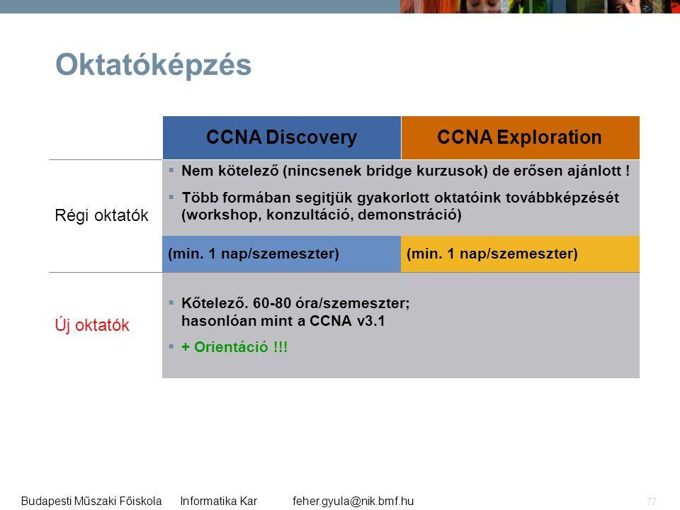 feher.gyula@nik.bmf.huBudapesti Műszaki Főiskola Informatika Kar 77 Oktatóképzés  Nem kötelező (nincsenek bridge kurzusok) de erősen ajánlott !  Töb