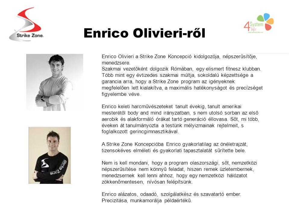 Enrico Olivieri-ről Enrico Olivieri a Strike Zone Koncepció kidolgozója, népszerűsítője, menedzsere.
