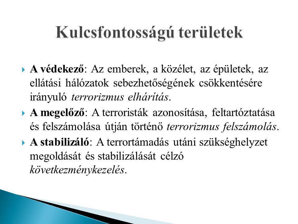  A védekező: Az emberek, a közélet, az épületek, az ellátási hálózatok sebezhetőségének csökkentésére irányuló terrorizmus elhárítás.