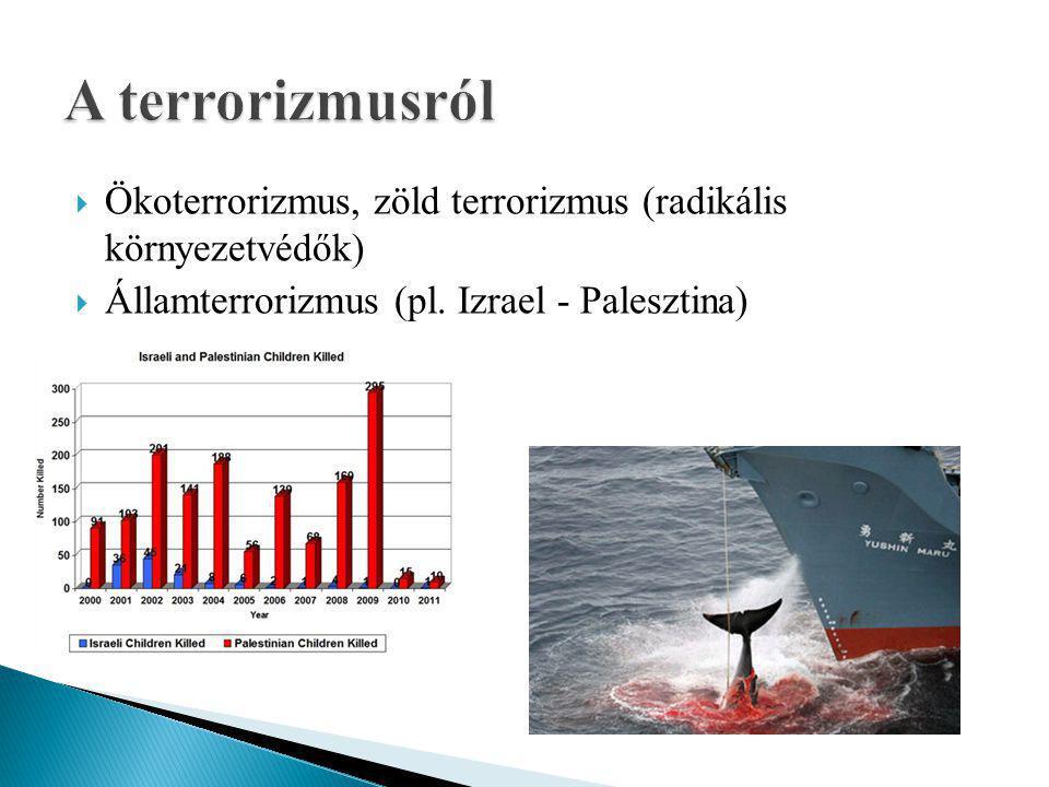  Ökoterrorizmus, zöld terrorizmus (radikális környezetvédők)  Államterrorizmus (pl.