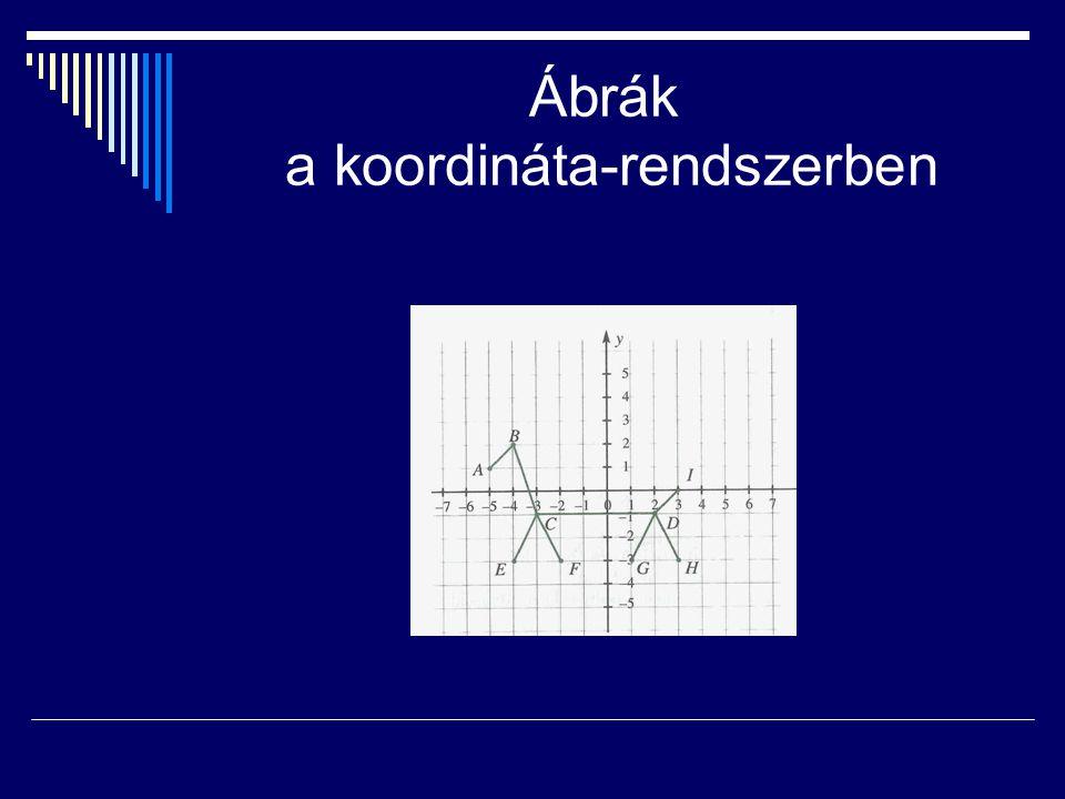 Ábrák a koordináta-rendszerben