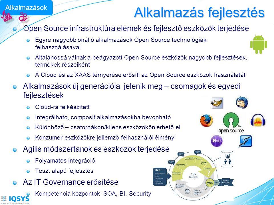 Alkalmazás fejlesztés Open Source infrastruktúra elemek és fejlesztő eszközök terjedése Egyre nagyobb önálló alkalmazások Open Source technológiák fel