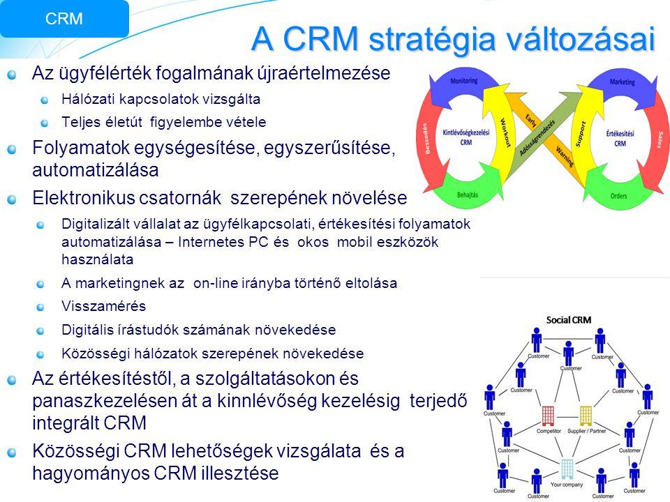 A CRM stratégia változásai Az ügyfélérték fogalmának újraértelmezése Hálózati kapcsolatok vizsgálta Teljes életút figyelembe vétele Folyamatok egysége