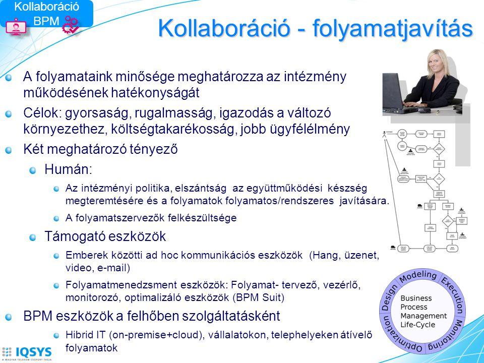 Kollaboráció - folyamatjavítás Kollaboráció BPM A folyamataink minősége meghatározza az intézmény működésének hatékonyságát Célok: gyorsaság, rugalmas