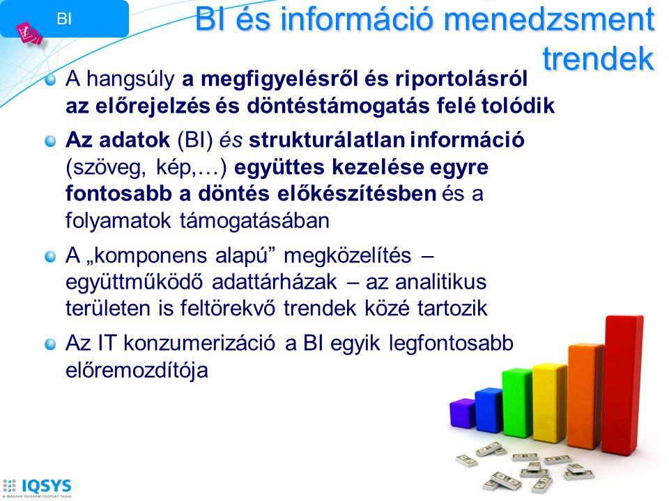 BI és információ menedzsment trendek A hangsúly a megfigyelésről és riportolásról az előrejelzés és döntéstámogatás felé tolódik Az adatok (BI) és str