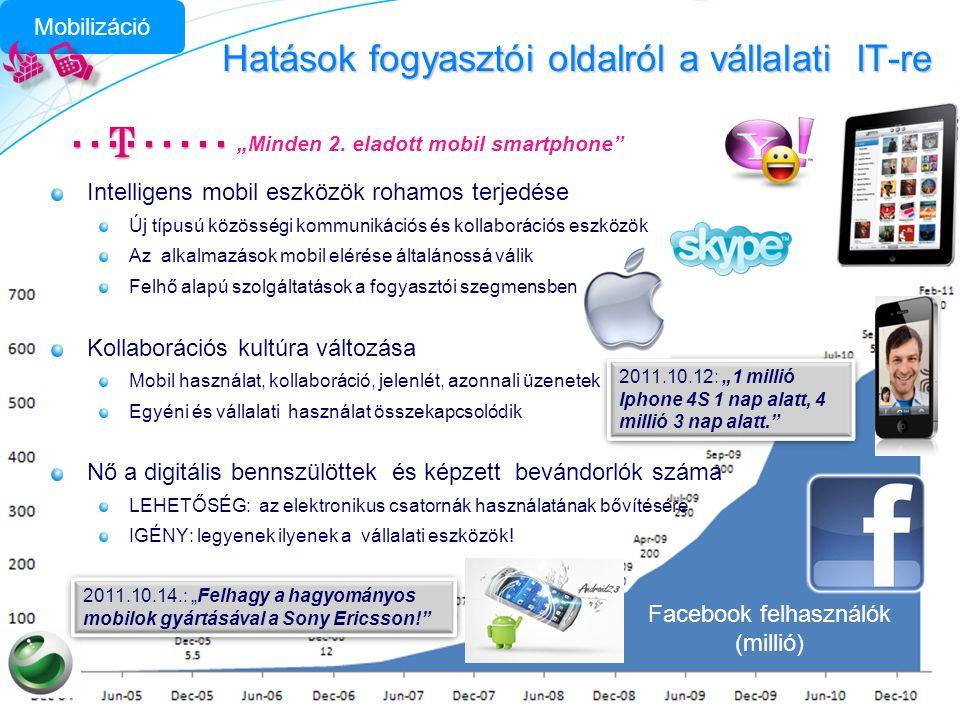 Mobilizáció Hatások fogyasztói oldalról a vállalati IT-re Intelligens mobil eszközök rohamos terjedése Új típusú közösségi kommunikációs és kollaborác