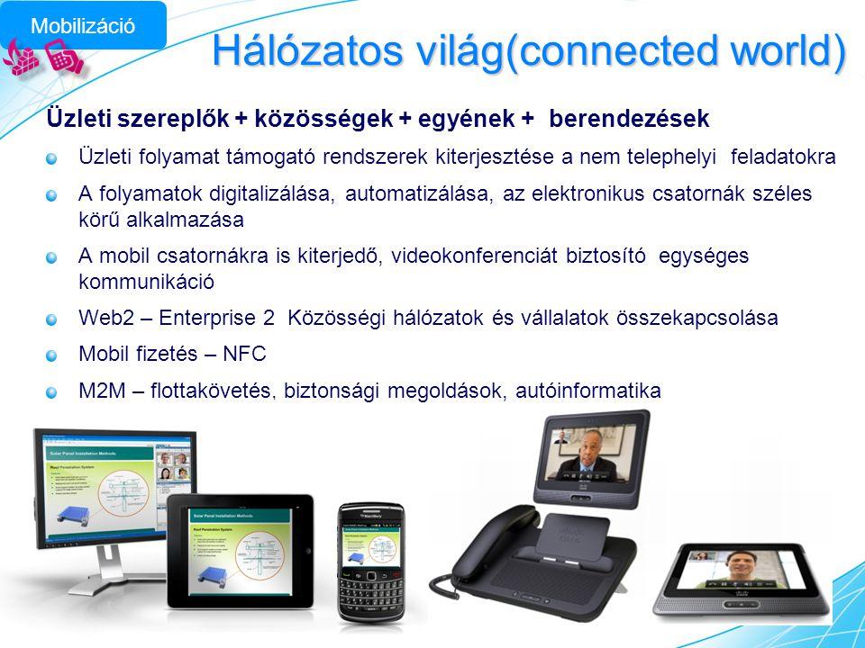 Hálózatos világ(connected world) Üzleti szereplők + közösségek + egyének + berendezések Üzleti folyamat támogató rendszerek kiterjesztése a nem teleph
