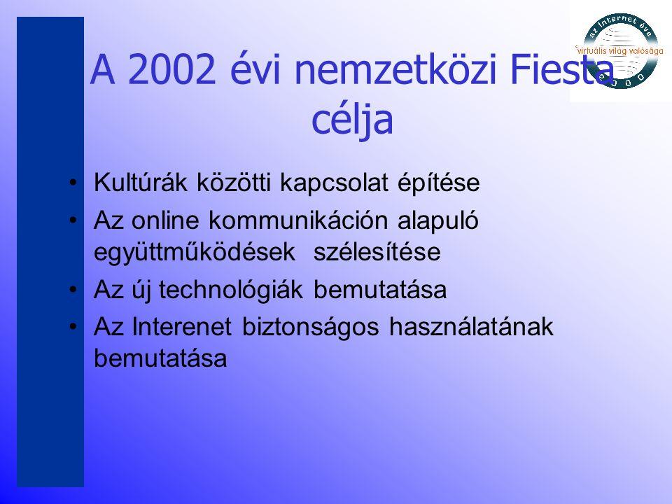 A 2002 évi hazai Fiesta célkitűzései •Bemutatni, hogy a könyvtárak az információs társadalom kialakításának fontos szereplői •Az OSZK 200 éves – kiemelt szakmai bemutatás •A hazai könyvtári informatika fejlődésének bemutatása •Az NIIF nyújtotta új lehetőségek bemutatása a könyvtárak számára •A kulturális örökség digitalizálása •Vitafórum a könyvtárak megváltozott szerepéről