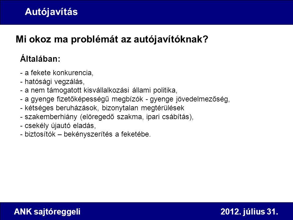 ANK sajtóreggeli 2012. július 31. Mi okoz ma problémát az autójavítóknak.