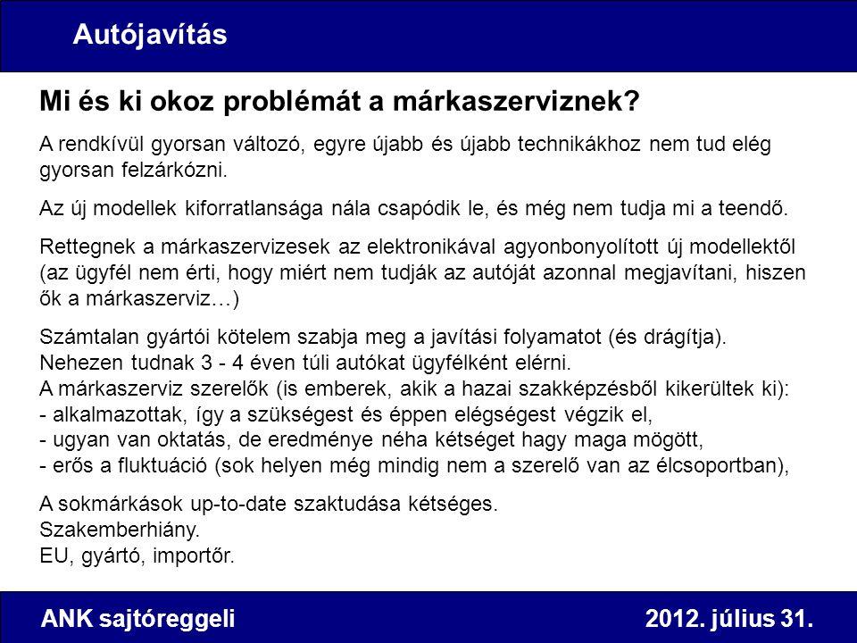 ANK sajtóreggeli 2012. július 31. Mi és ki okoz problémát a márkaszerviznek.