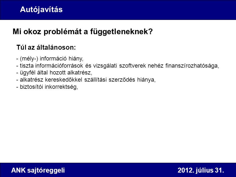 ANK sajtóreggeli 2012. július 31. Mi okoz problémát a függetleneknek? Túl az általánoson: - (mély-) információ hiány, - tiszta információforrások és v