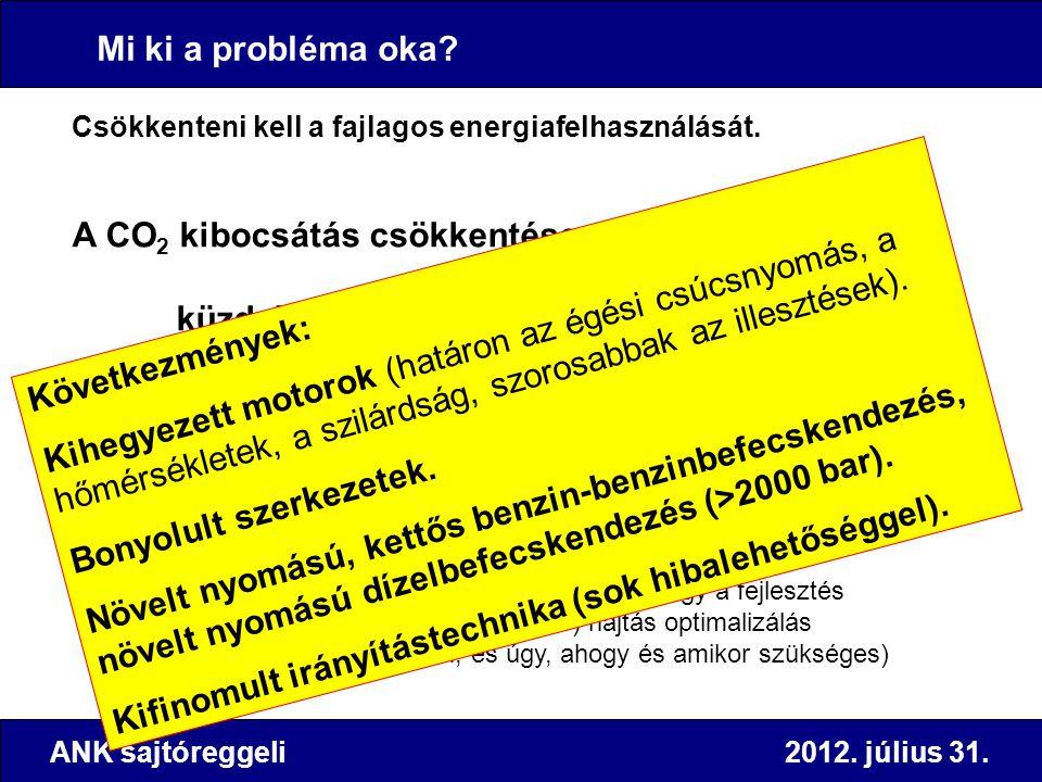 ANK sajtóreggeli 2012. július 31. Mi ki a probléma oka? Csökkenteni kell a fajlagos energiafelhasználását. A CO 2 kibocsátás csökkentése: küzdelem min