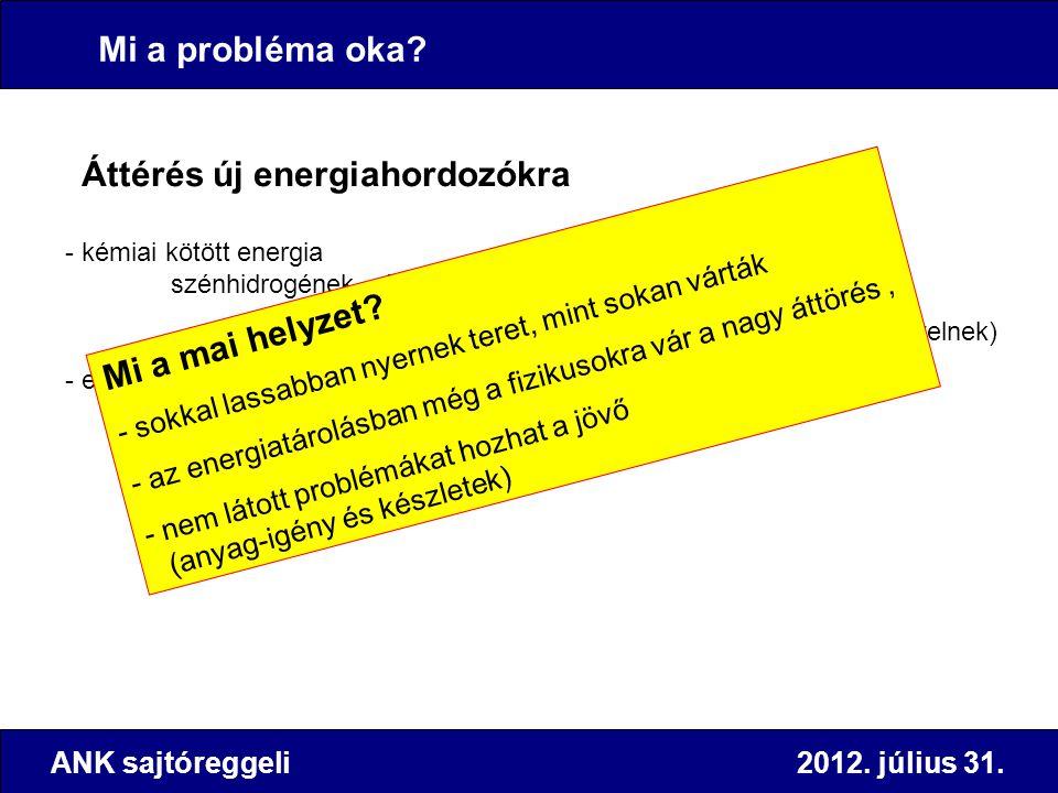 Áttérés új energiahordozókra ANK sajtóreggeli 2012. július 31. Mi a probléma oka? - kémiai kötött energia szénhidrogének - CNG, LNG (befecskendezéssel