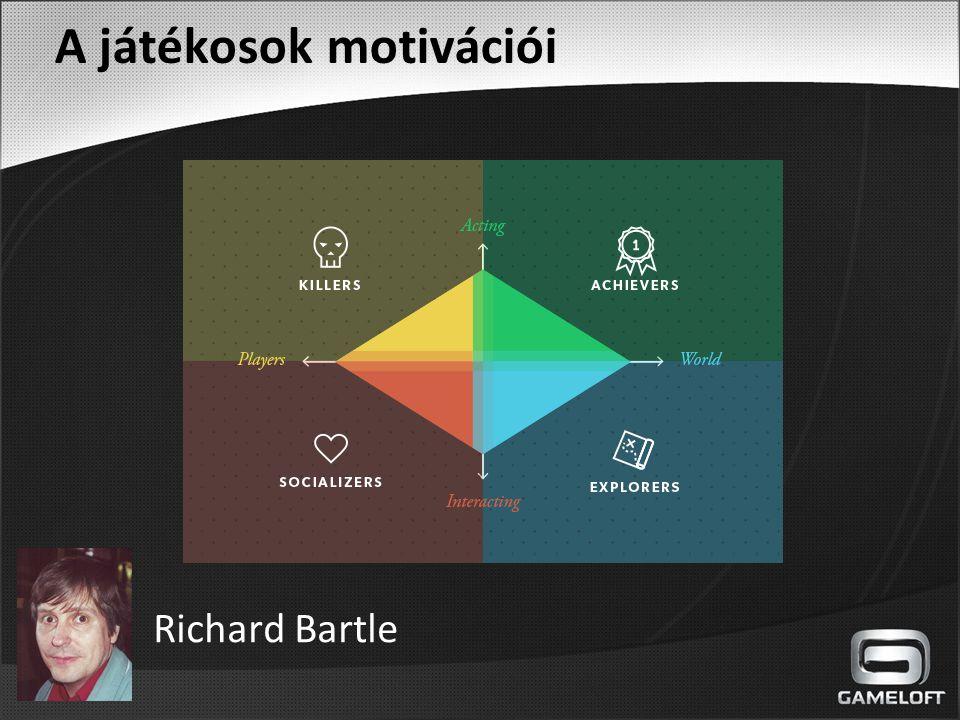 A játékosok motivációi Richard Bartle