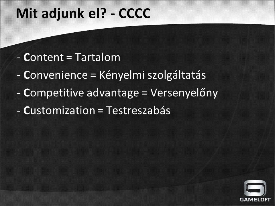 Mit adjunk el? - CCCC - Content = Tartalom - Convenience = Kényelmi szolgáltatás - Competitive advantage = Versenyelőny - Customization = Testreszabás