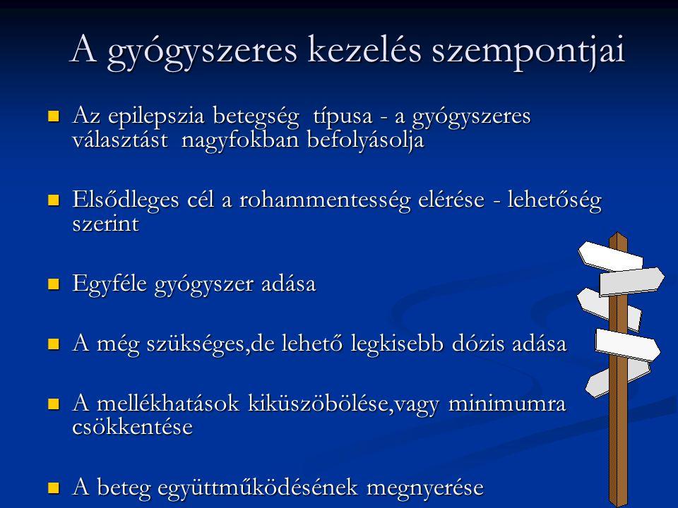 A gyógyszerválasztás - epilepszia szindróma specifikus  I.