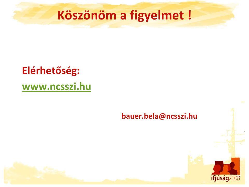 Köszönöm a figyelmet ! Elérhetőség: www.ncsszi.hu bauer.bela@ncsszi.hu