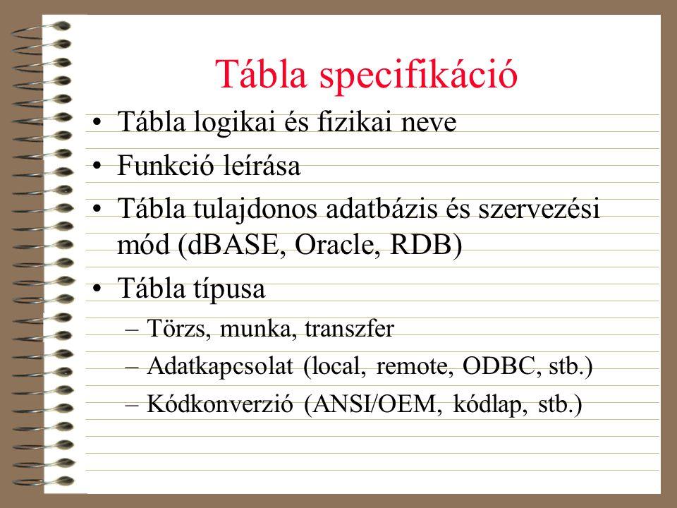 Tábla specifikáció •Tábla logikai és fizikai neve •Funkció leírása •Tábla tulajdonos adatbázis és szervezési mód (dBASE, Oracle, RDB) •Tábla típusa –T