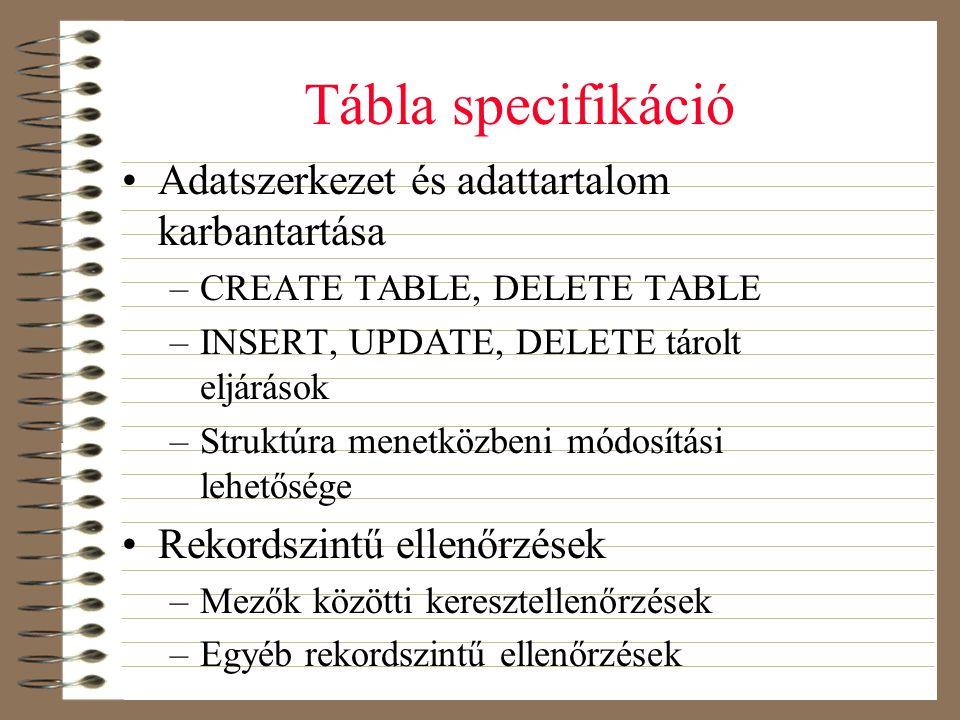 Tábla specifikáció •Adatszerkezet és adattartalom karbantartása –CREATE TABLE, DELETE TABLE –INSERT, UPDATE, DELETE tárolt eljárások –Struktúra menetk