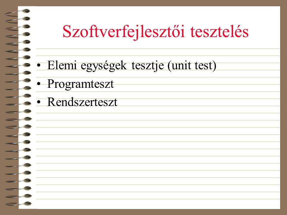 Szoftverfejlesztői tesztelés •Elemi egységek tesztje (unit test) •Programteszt •Rendszerteszt