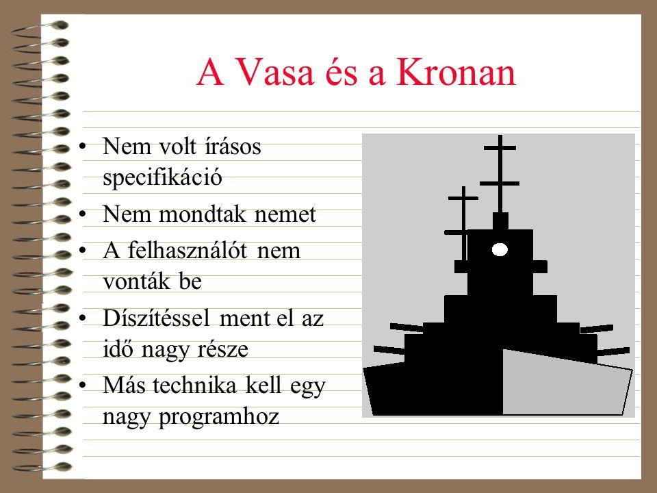 A Vasa és a Kronan •Nem volt írásos specifikáció •Nem mondtak nemet •A felhasználót nem vonták be •Díszítéssel ment el az idő nagy része •Más technika
