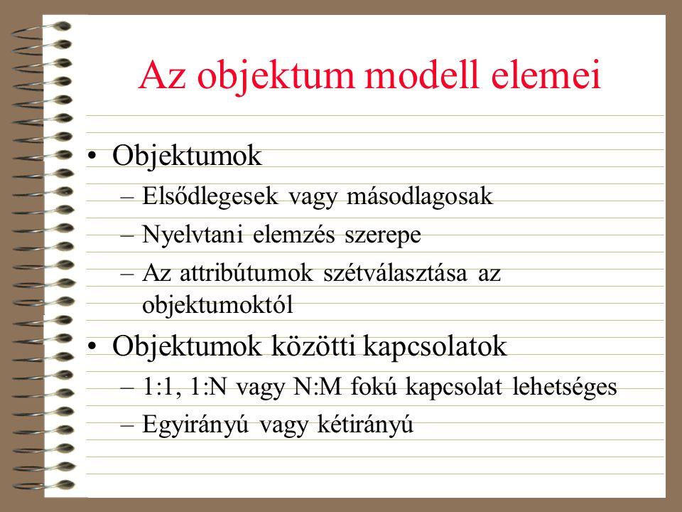 Az objektum modell elemei •Objektumok –Elsődlegesek vagy másodlagosak –Nyelvtani elemzés szerepe –Az attribútumok szétválasztása az objektumoktól •Obj