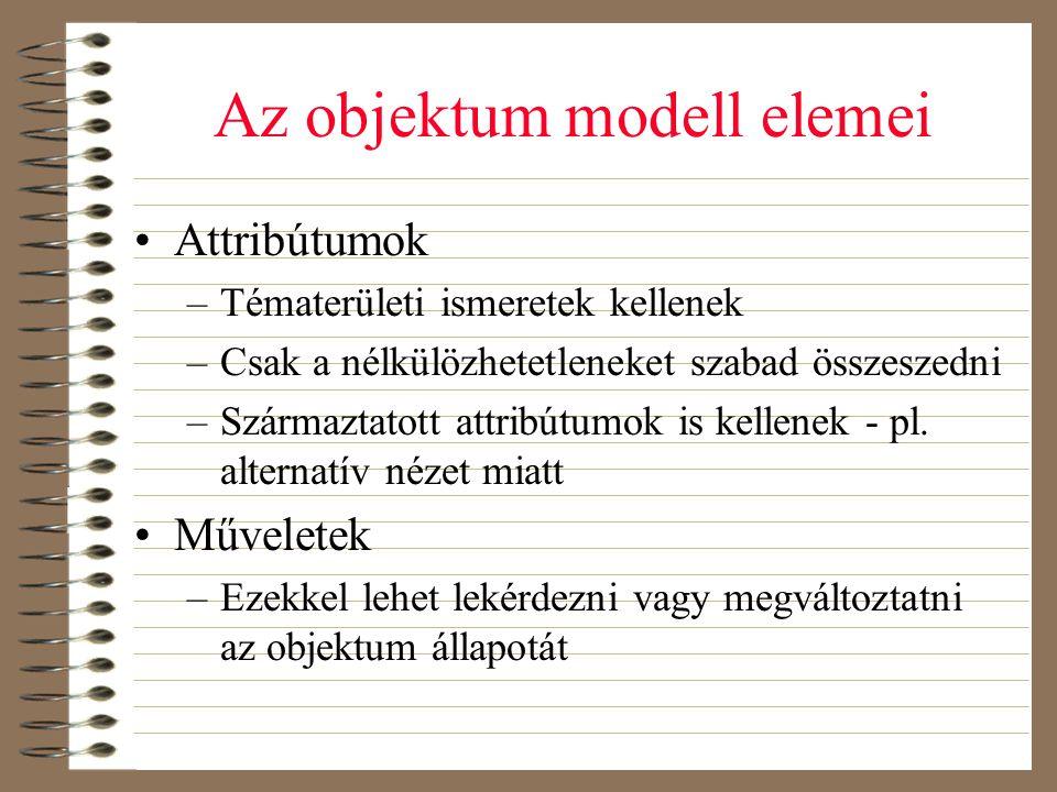 Az objektum modell elemei •Attribútumok –Tématerületi ismeretek kellenek –Csak a nélkülözhetetleneket szabad összeszedni –Származtatott attribútumok i