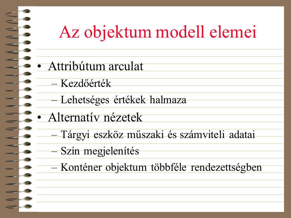 Az objektum modell elemei •Attribútum arculat –Kezdőérték –Lehetséges értékek halmaza •Alternatív nézetek –Tárgyi eszköz műszaki és számviteli adatai