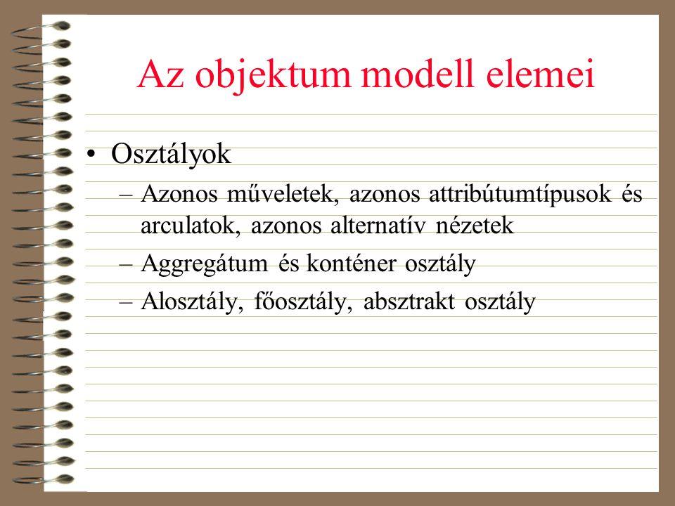 Az objektum modell elemei •Osztályok –Azonos műveletek, azonos attribútumtípusok és arculatok, azonos alternatív nézetek –Aggregátum és konténer osztá