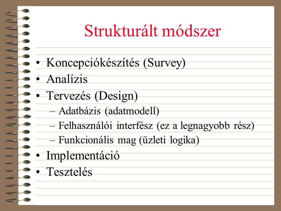 Strukturált módszer •Koncepciókészítés (Survey) •Analízis •Tervezés (Design) –Adatbázis (adatmodell) –Felhasználói interfész (ez a legnagyobb rész) –F
